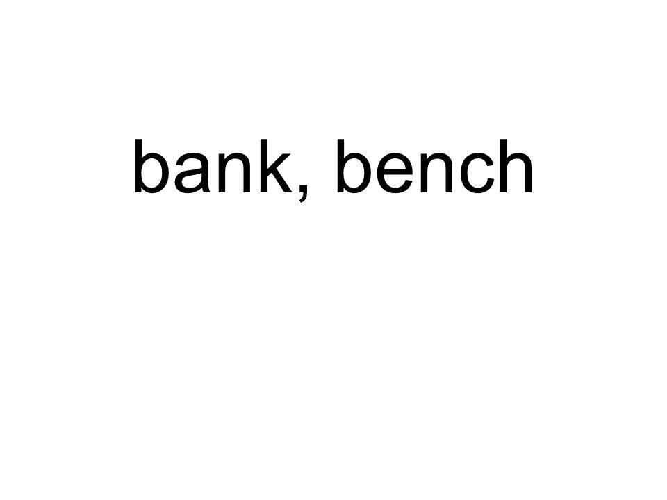 Das Konto (auf der Bank)