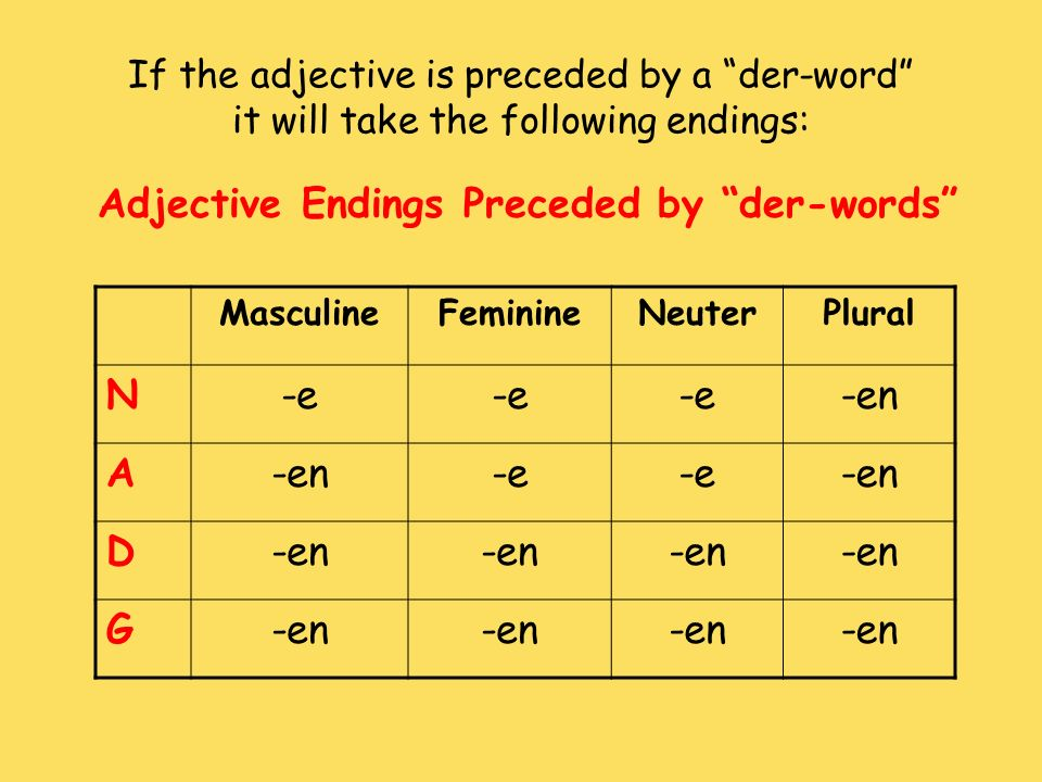 If the adjective is preceded by a der-word it will take the following endings: Adjective Endings Preceded by der-words MasculineFeminineNeuterPlural N
