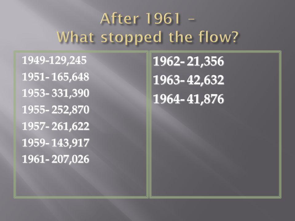 1949-129,245 1951- 165,648 1953- 331,390 1955- 252,870 1957- 261,622 1959- 143,917 1961- 207,026 1962- 21,356 1963- 42,632 1964- 41,876