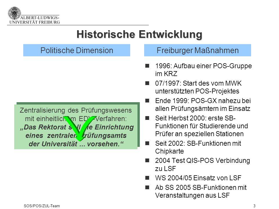SOS/POS/ZUL-Team3 Historische Entwicklung n 1996: Aufbau einer POS-Gruppe im KRZ n 07/1997: Start des vom MWK unterstützten POS-Projektes n Ende 1999: