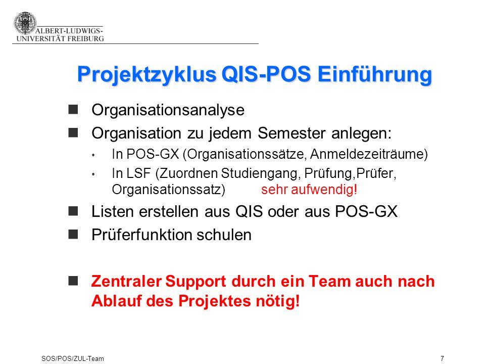 SOS/POS/ZUL-Team7 nOrganisationsanalyse nOrganisation zu jedem Semester anlegen: In POS-GX (Organisationssätze, Anmeldezeiträume) In LSF (Zuordnen Stu