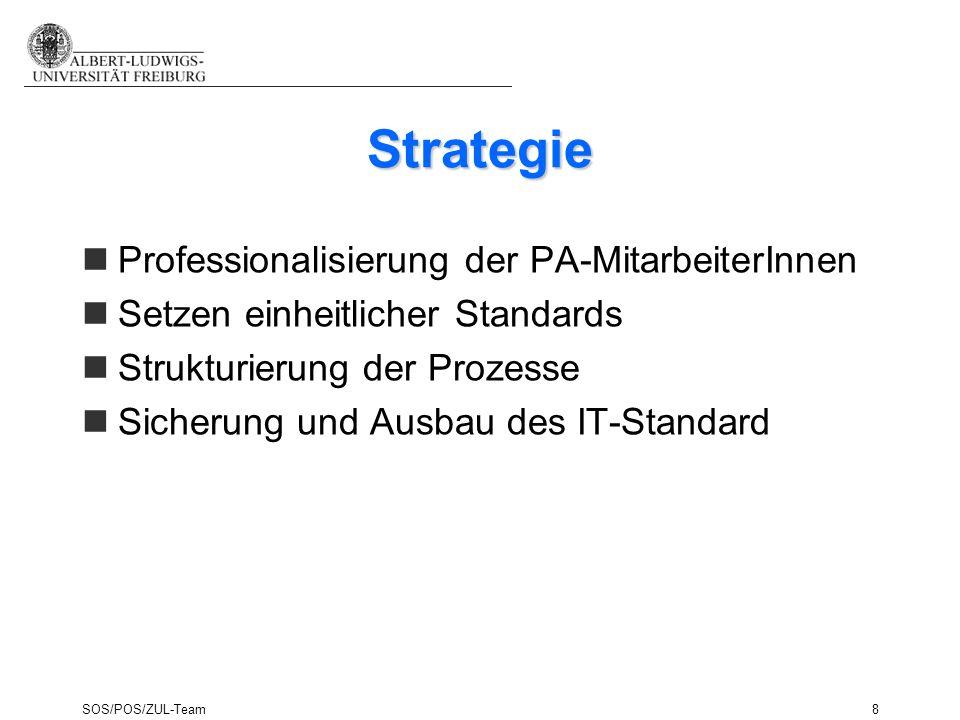 SOS/POS/ZUL-Team8 Strategie nProfessionalisierung der PA-MitarbeiterInnen nSetzen einheitlicher Standards nStrukturierung der Prozesse nSicherung und Ausbau des IT-Standard