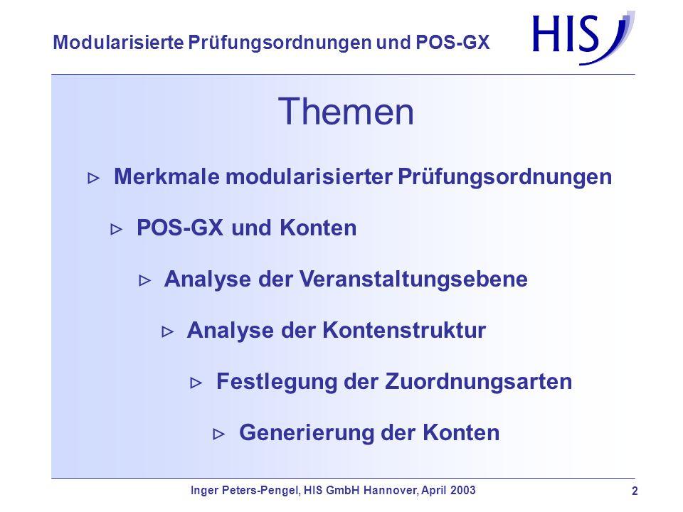 Inger Peters-Pengel, HIS GmbH Hannover, April 2003 2 Modularisierte Prüfungsordnungen und POS-GX Themen Merkmale modularisierter Prüfungsordnungen Ana