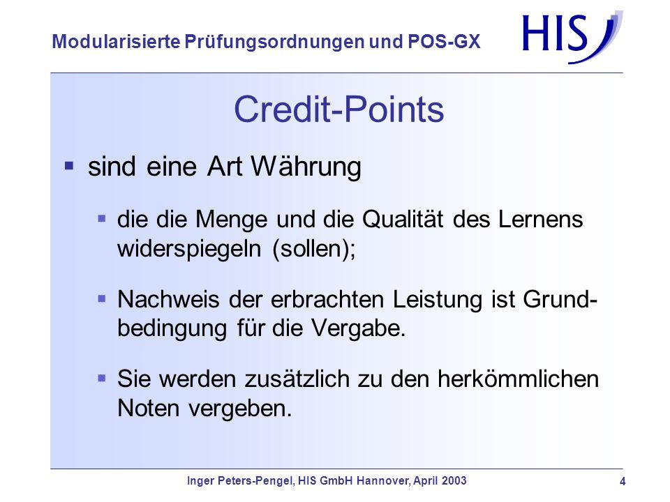 Inger Peters-Pengel, HIS GmbH Hannover, April 2003 4 Modularisierte Prüfungsordnungen und POS-GX Credit-Points sind eine Art Währung die die Menge und