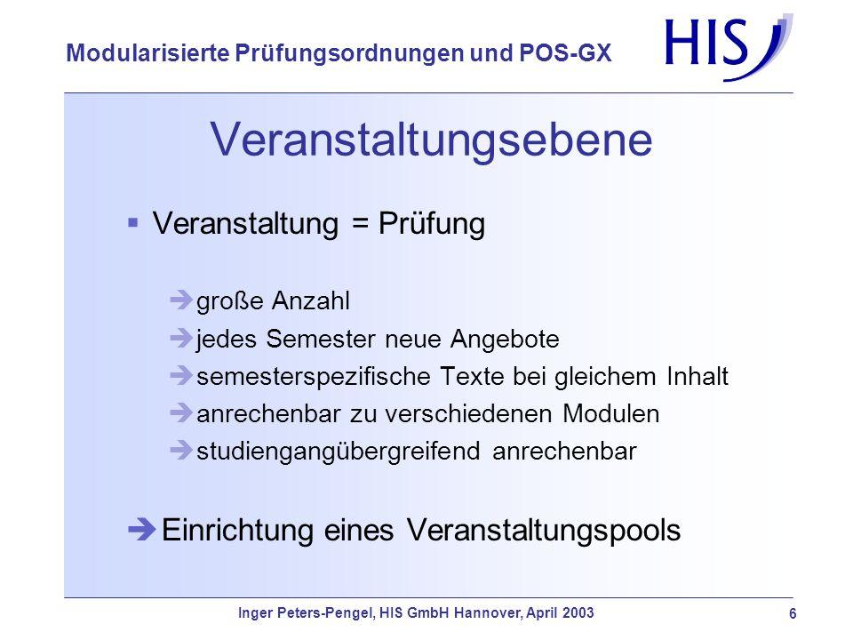 Inger Peters-Pengel, HIS GmbH Hannover, April 2003 6 Modularisierte Prüfungsordnungen und POS-GX Veranstaltungsebene Veranstaltung = Prüfung große Anz