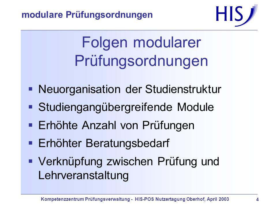 Kompetenzzentrum Prüfungsverwaltung - HIS-POS Nutzertagung Oberhof, April 2003 4 modulare Prüfungsordnungen Folgen modularer Prüfungsordnungen Neuorga