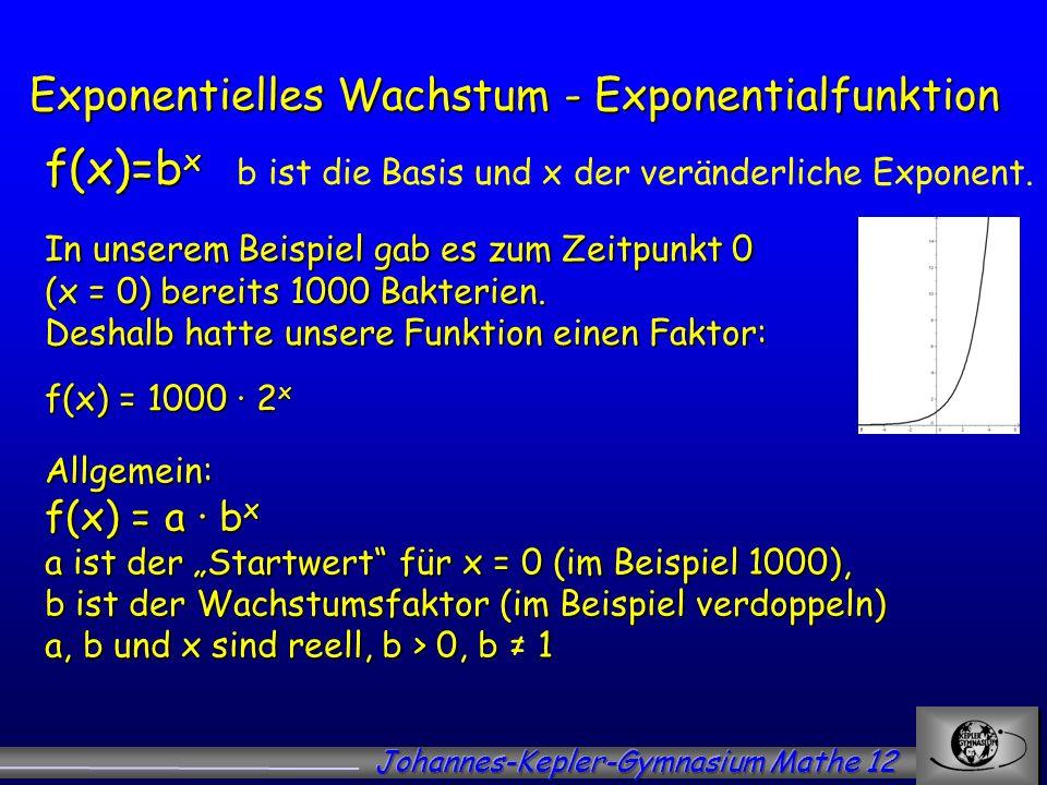 Exponentielles Wachstum - Exponentialfunktion In unserem Beispiel gab es zum Zeitpunkt 0 (x = 0) bereits 1000 Bakterien. Deshalb hatte unsere Funktion