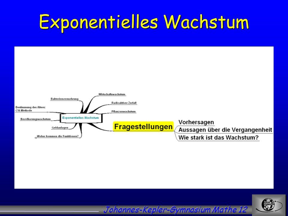 Exponentielles Wachstum xf(x) = 10002 x 0f(0) = 1000 = 10002 0 +11f(1) = 2000 = 10002 1 +12f(2) = 4000 = 10002 2 +13f(3) = 8000 = 10002 3 +14f(4) =16000 = 10002 4 +15f(5) =32000 = 10002 5 +16f(6) =64000 = 10002 6 Bakterienkulturen x bezeichnet die Stunden, f(x) die Anzahl der Bakterienkulturen