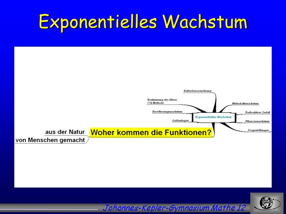 Rückblick Potenz, Basis, Exponent a x f(x) = a b x, Exponentialfunktion: f(x) = a b x,, wobei a, b, x reell, b > 0, b 1 Schritte der Modellbildung: V – Ü – R – Z - A Aufstellen einer Exponentialfunktion (Modellbildung auf Grundlage eines realen Problems) Beschreiben des Wachstums von Bakterienkulturen Erweiterung der Exponentialfunktion: Als Exponenten sind alle reellen Zahlen möglich.