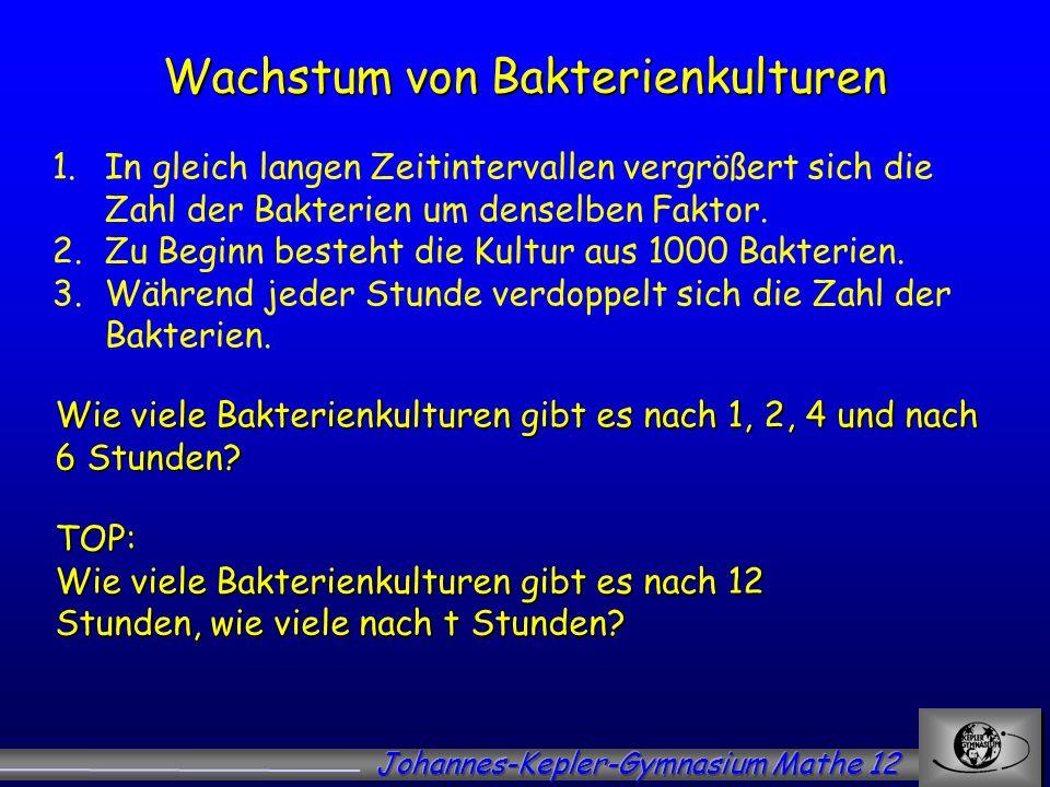 Exponentielles Wachstum xf(x) 0f(0) = 1000 +11f(1) = 2000 +12f(2) = 4000 +13f(3) = 8000 +14f(4) =16000 +15f(5) =32000 +16f(6) =64000 Bakterienkulturen x bezeichnet die Stunden, f(x) die Anzahl der Bakterienkulturen