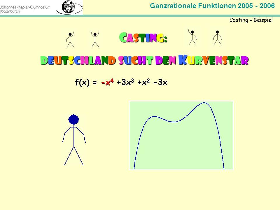 Ganzrationale Funktionen 2005 - 2006 Mathematik Jahrgangsstufe 11 Casting - Beispiel C asting: Deutschland sucht den K urvenstar Deutschland sucht den