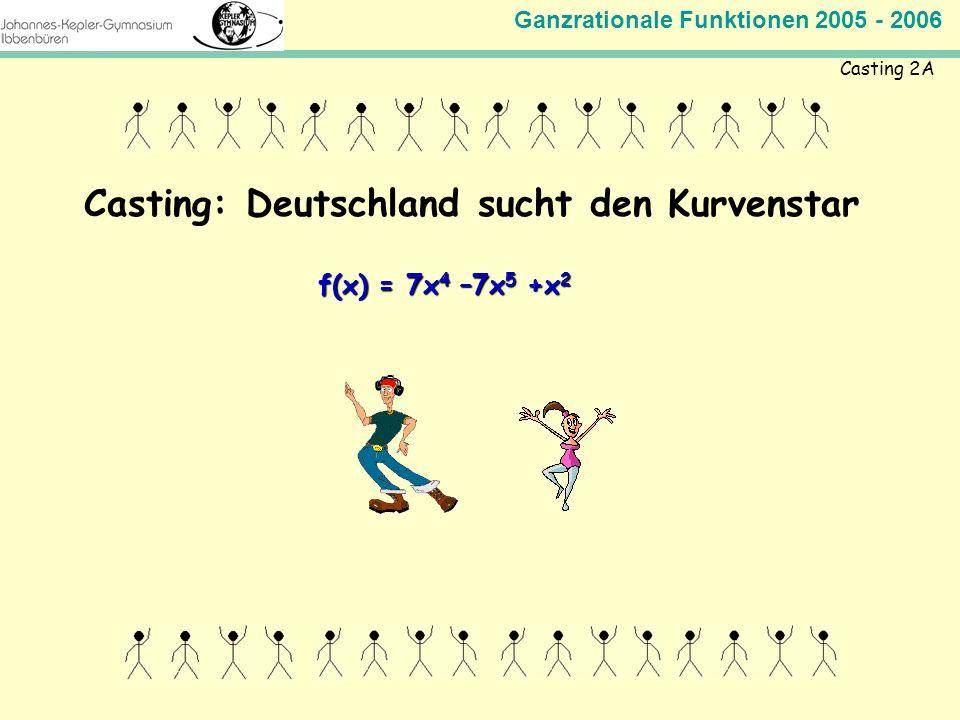 Ganzrationale Funktionen 2005 - 2006 Mathematik Jahrgangsstufe 11 Casting 2A Casting: Deutschland sucht den Kurvenstar f(x) = 7x 4 –7x 5 +x 2