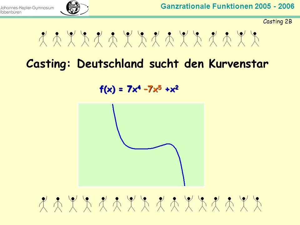 Ganzrationale Funktionen 2005 - 2006 Mathematik Jahrgangsstufe 11 Casting 2B Casting: Deutschland sucht den Kurvenstar f(x) = 7x 4 –7x 5 +x 2