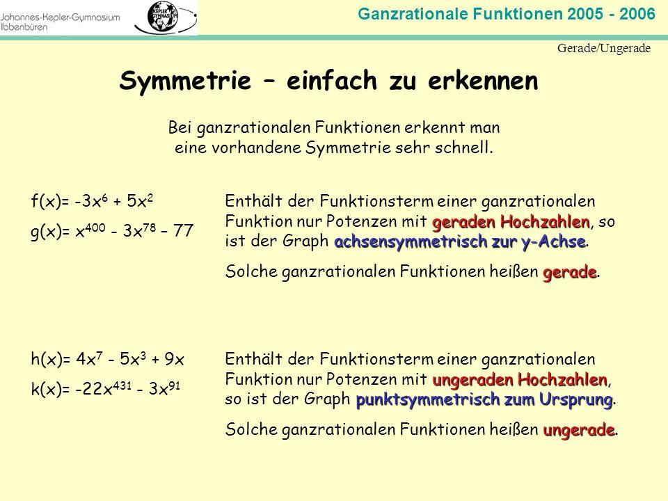 Ganzrationale Funktionen 2005 - 2006 Mathematik Jahrgangsstufe 11 Gerade/Ungerade Symmetrie – einfach zu erkennen geradenHochzahlen achsensymmetrisch