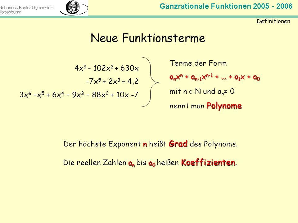 Ganzrationale Funktionen 2005 - 2006 Mathematik Jahrgangsstufe 11 Definitionen Neue Funktionsterme 4x 3 - 102x 2 + 630x -7x 5 + 2x 3 – 4,2 3x 6 –x 5 +
