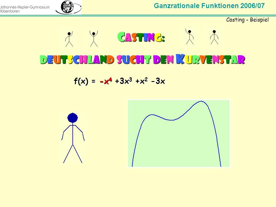 Ganzrationale Funktionen 2006/07 Mathematik Jahrgangsstufe 11 Casting - Beispiel Casting: Deutschland sucht den Kurvenstar f(x) = -x 4 +3x 3 +x 2 -3x