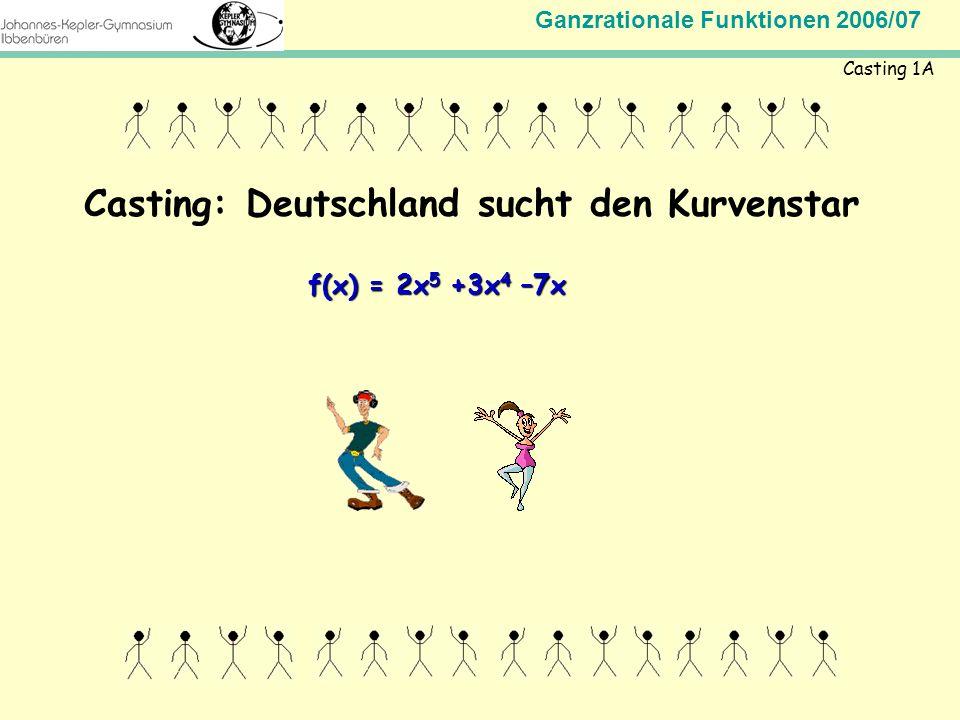 Ganzrationale Funktionen 2006/07 Mathematik Jahrgangsstufe 11 Casting 1A Casting: Deutschland sucht den Kurvenstar f(x) = 2x 5 +3x 4 –7x