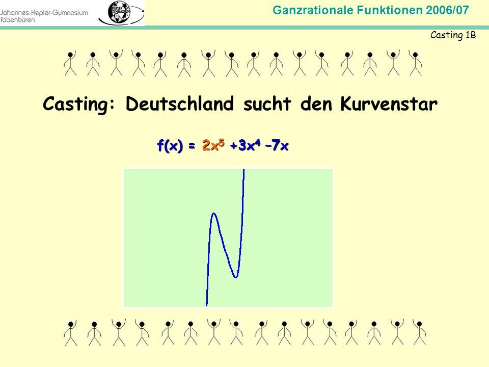 Ganzrationale Funktionen 2006/07 Mathematik Jahrgangsstufe 11 Casting 1B Casting: Deutschland sucht den Kurvenstar f(x) = 2x 5 +3x 4 –7x
