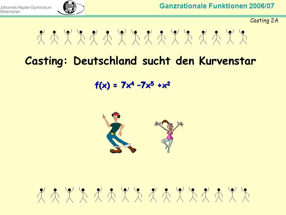 Ganzrationale Funktionen 2006/07 Mathematik Jahrgangsstufe 11 Casting 2A Casting: Deutschland sucht den Kurvenstar f(x) = 7x 4 –7x 5 +x 2