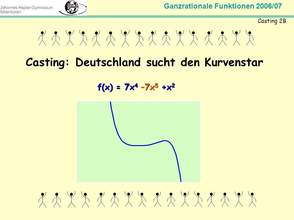 Ganzrationale Funktionen 2006/07 Mathematik Jahrgangsstufe 11 Casting 2B Casting: Deutschland sucht den Kurvenstar f(x) = 7x 4 –7x 5 +x 2
