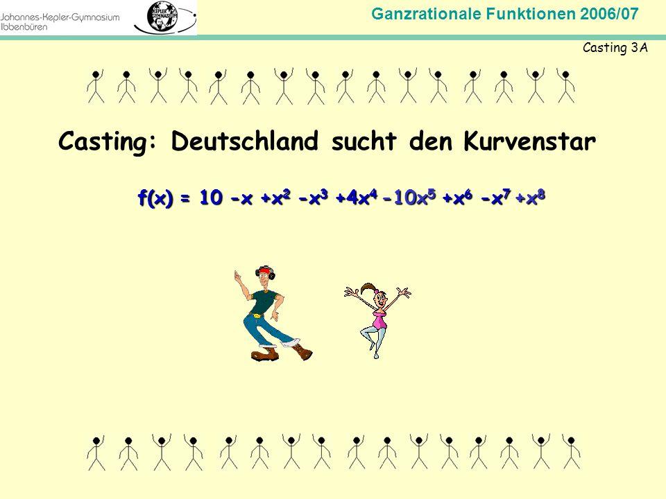 Ganzrationale Funktionen 2006/07 Mathematik Jahrgangsstufe 11 Casting 3A Casting: Deutschland sucht den Kurvenstar f(x) = 10 -x +x 2 -x 3 +4x 4 -10x 5
