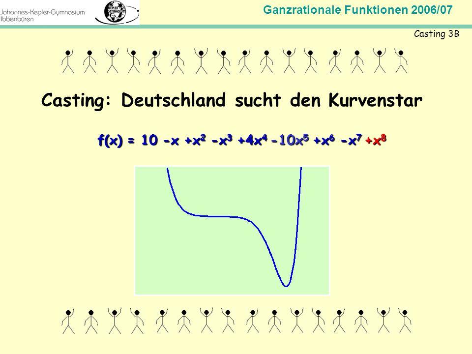 Ganzrationale Funktionen 2006/07 Mathematik Jahrgangsstufe 11 Casting 3B Casting: Deutschland sucht den Kurvenstar f(x) = 10 -x +x 2 -x 3 +4x 4 -10x 5