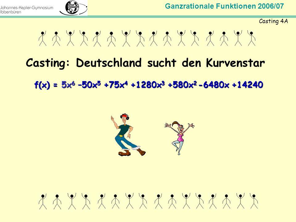Ganzrationale Funktionen 2006/07 Mathematik Jahrgangsstufe 11 Casting 4A Casting: Deutschland sucht den Kurvenstar f(x) = 5x 6 –50x 5 +75x 4 +1280x 3