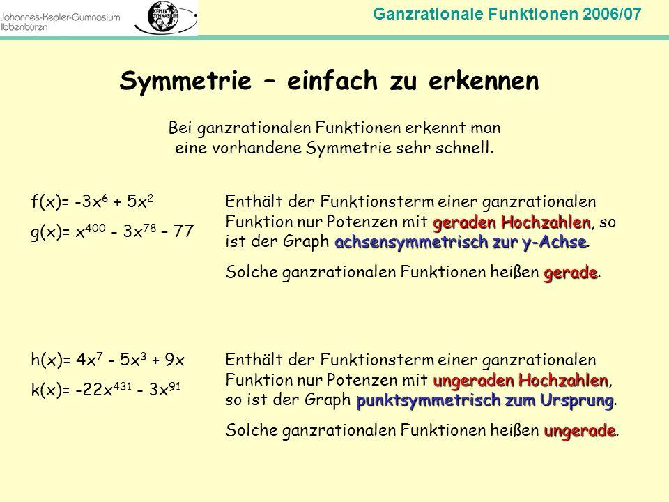 Ganzrationale Funktionen 2006/07 Mathematik Jahrgangsstufe 11 Symmetrie – einfach zu erkennen geradenHochzahlen achsensymmetrisch zur y-Achse Enthält