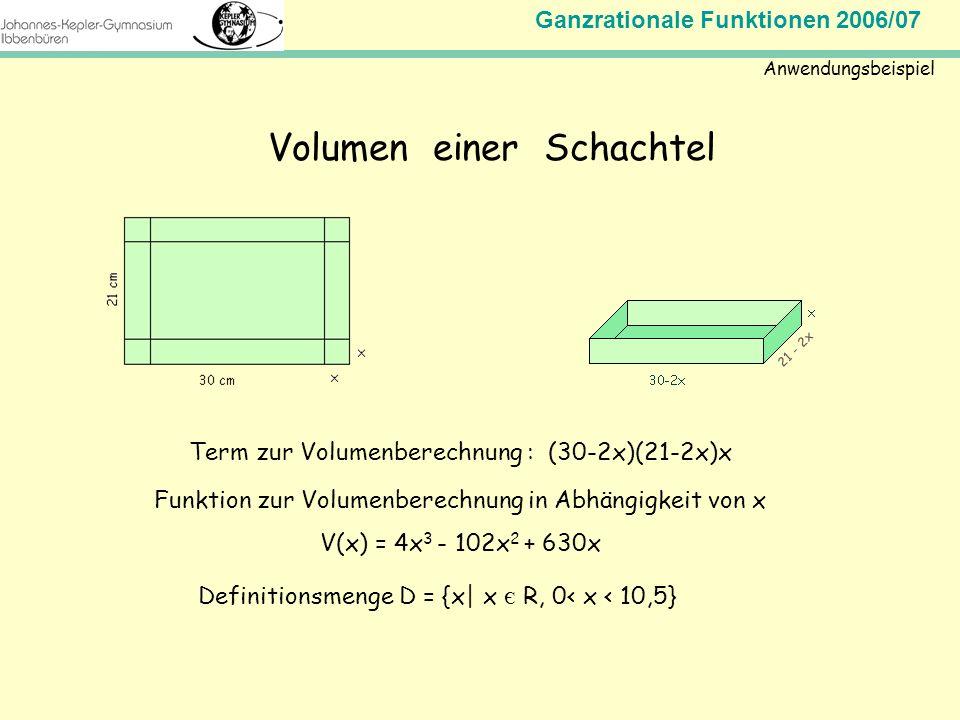 Ganzrationale Funktionen 2006/07 Mathematik Jahrgangsstufe 11 Term zur Volumenberechnung : (30-2x)(21-2x)x Anwendungsbeispiel Volumen einer Schachtel