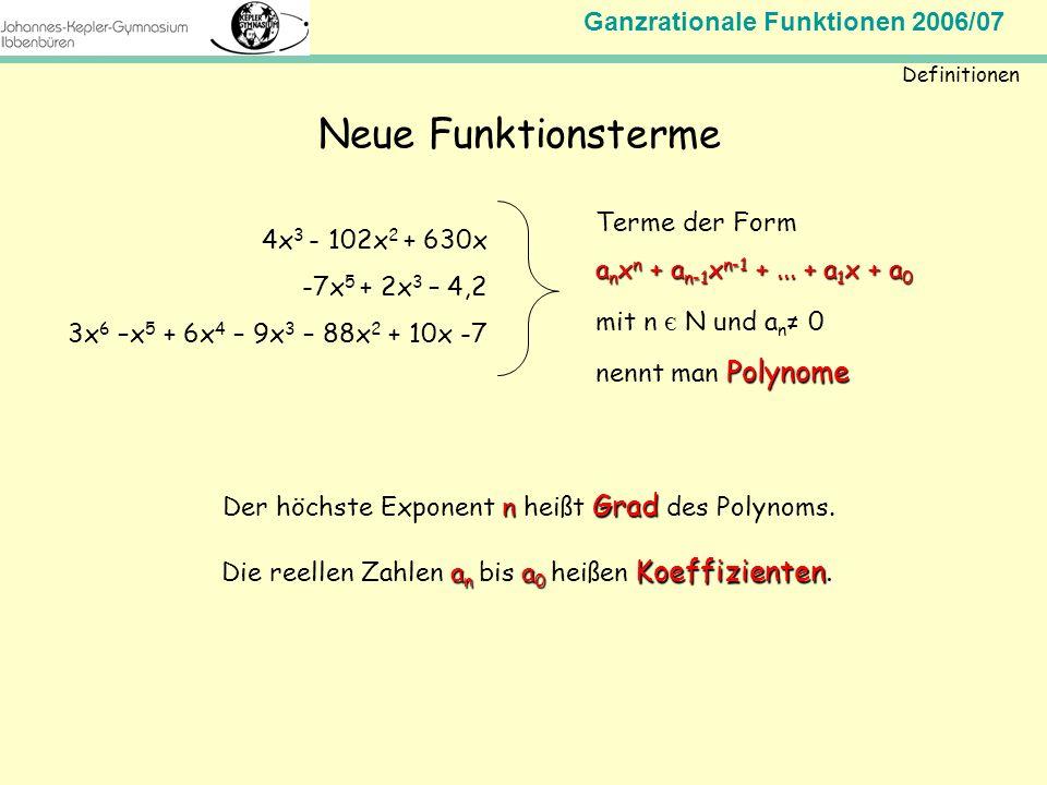 Ganzrationale Funktionen 2006/07 Mathematik Jahrgangsstufe 11 Definitionen Neue Funktionsterme 4x 3 - 102x 2 + 630x -7x 5 + 2x 3 – 4,2 3x 6 –x 5 + 6x