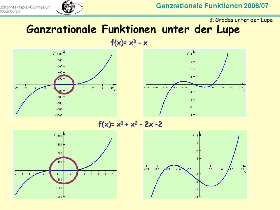 Ganzrationale Funktionen 2006/07 Mathematik Jahrgangsstufe 11 Ganzrationale Funktionen unter der Lupe 3. Grades unter der Lupe f(x)= x 3 - x f(x)= x 3