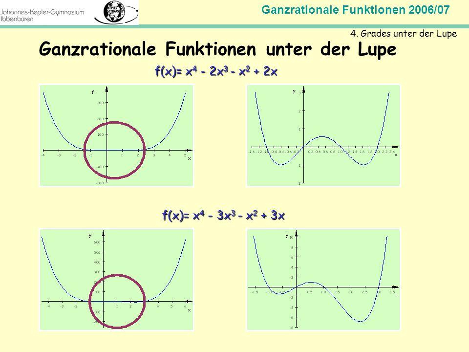 Ganzrationale Funktionen 2006/07 Mathematik Jahrgangsstufe 11 Ganzrationale Funktionen unter der Lupe 4. Grades unter der Lupe f(x)= x 4 - 2x 3 - x 2