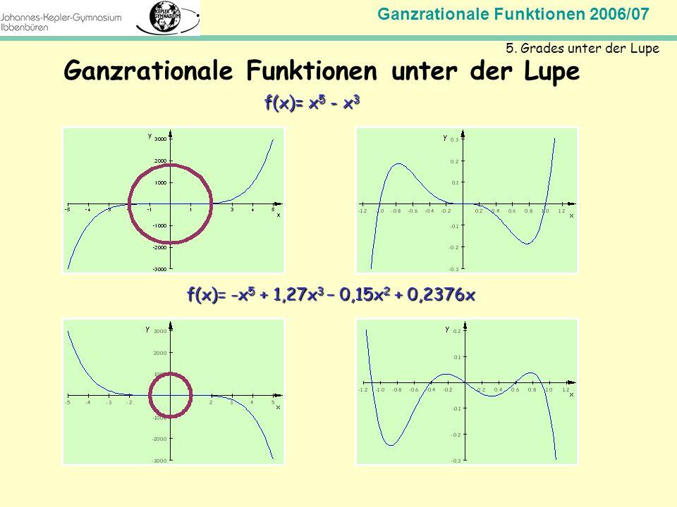 Ganzrationale Funktionen 2006/07 Mathematik Jahrgangsstufe 11 Ganzrationale Funktionen unter der Lupe 5. Grades unter der Lupe f(x)= x 5 - x 3 f(x)= -
