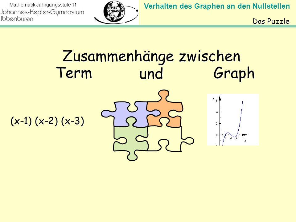 Mathematik Jahrgangsstufe 11 Das Puzzle (x-1) (x-2) (x-3) Zusammenhänge zwischen und Term Graph