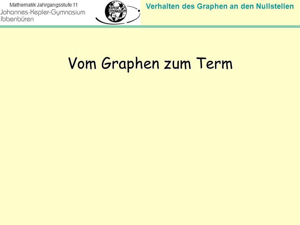 Verhalten des Graphen an den Nullstellen Mathematik Jahrgangsstufe 11 Vom Graphen zum Term