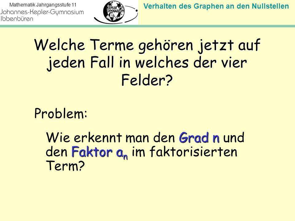 Verhalten des Graphen an den Nullstellen Mathematik Jahrgangsstufe 11 Welche Terme gehören jetzt auf jeden Fall in welches der vier Felder? Problem: G