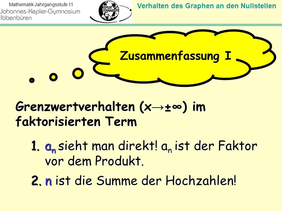 Verhalten des Graphen an den Nullstellen Mathematik Jahrgangsstufe 11 1.a n sieht man direkt! a n ist der Faktor vor dem Produkt. 2.n ist die Summe de