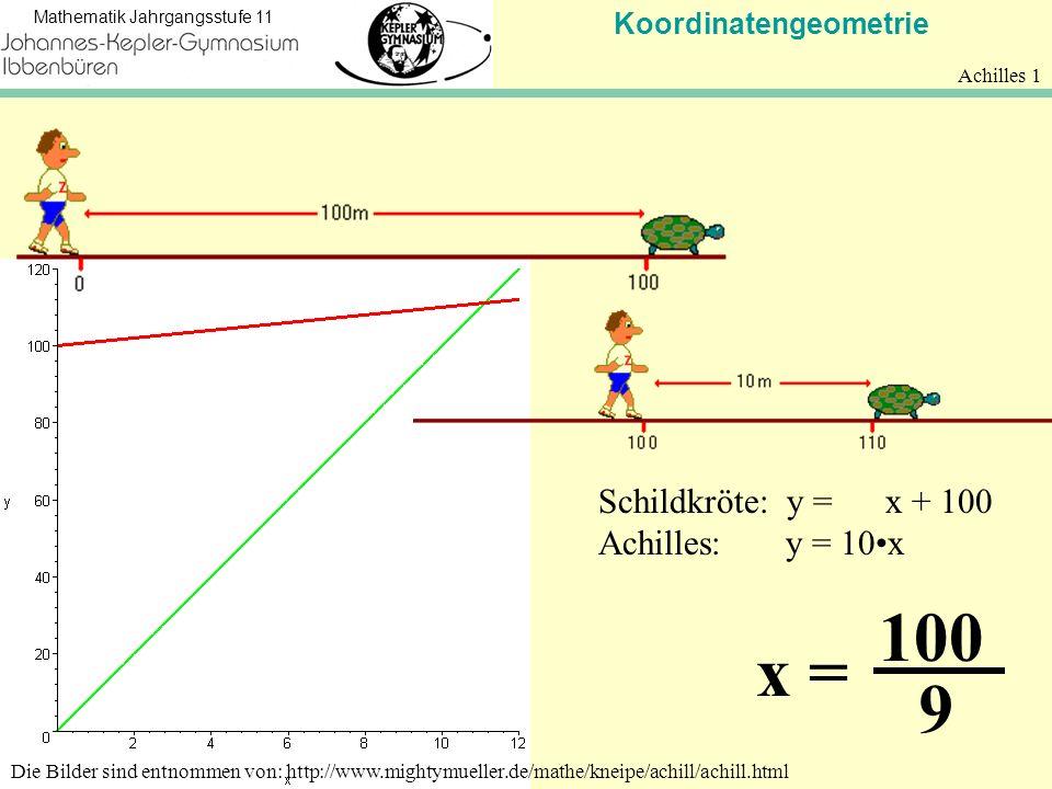 Koordinatengeometrie Mathematik Jahrgangsstufe 11 Achilles 1 Die Bilder sind entnommen von: http://www.mightymueller.de/mathe/kneipe/achill/achill.htm
