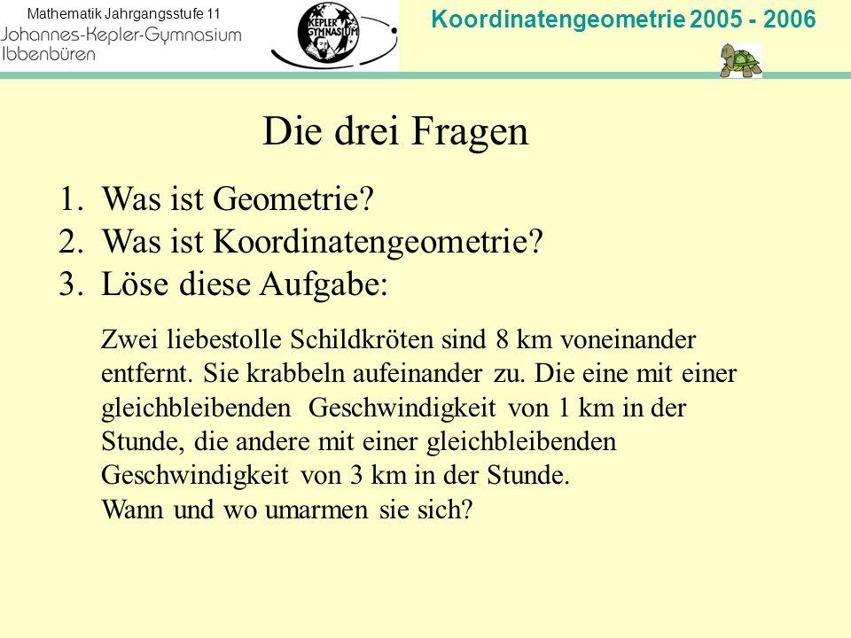 Koordinatengeometrie 2005 - 2006 Mathematik Jahrgangsstufe 11 Die drei Fragen 1.Was ist Geometrie? 2.Was ist Koordinatengeometrie? 3.Löse diese Aufgab