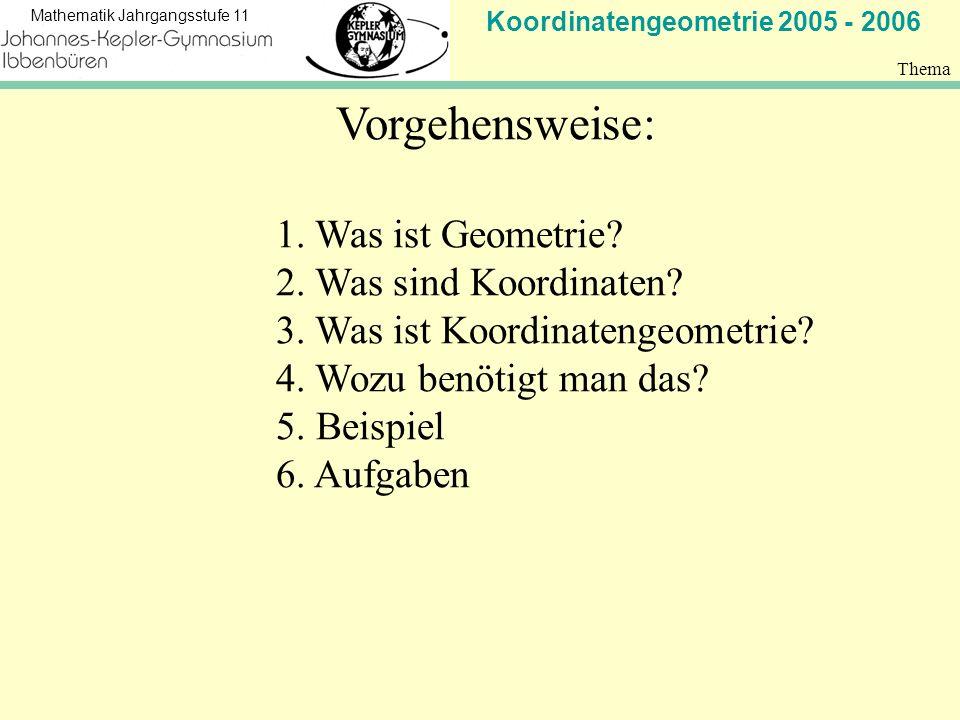 Koordinatengeometrie 2005 - 2006 Mathematik Jahrgangsstufe 11 Thema Vorgehensweise: 1. Was ist Geometrie? 2. Was sind Koordinaten? 3. Was ist Koordina