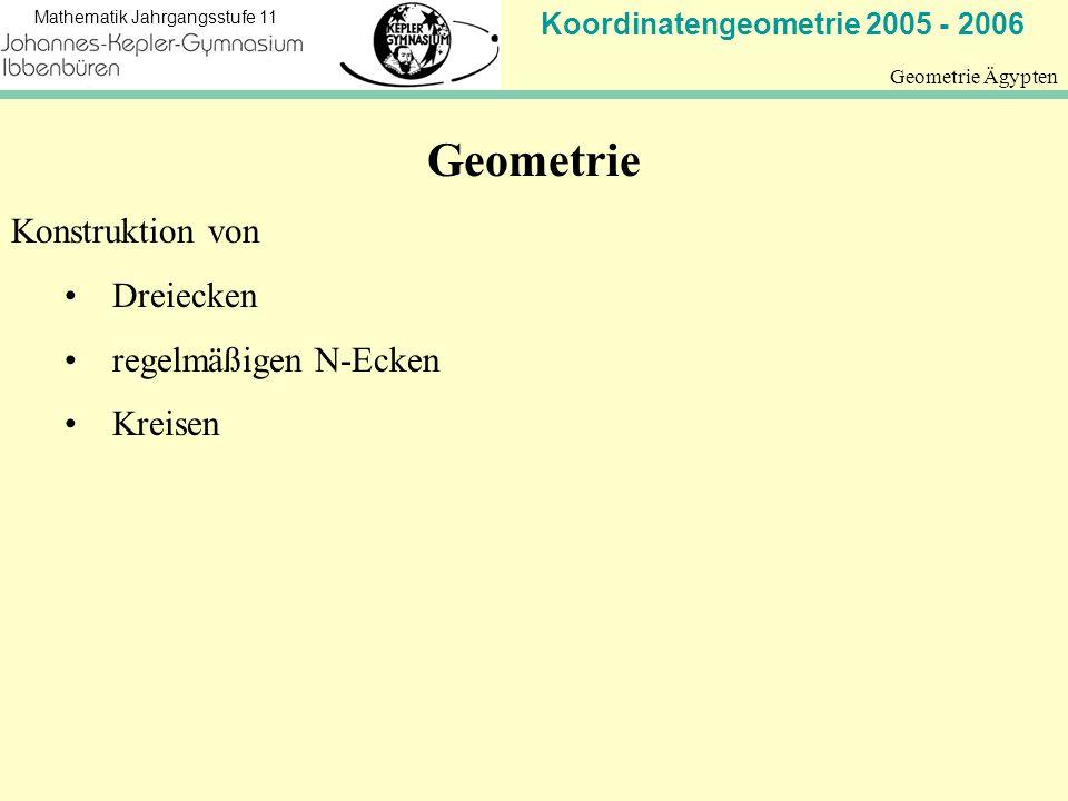 Koordinatengeometrie 2005 - 2006 Mathematik Jahrgangsstufe 11 Geometrie Antike Erhard Ratdolt Edition von 1482 Universität Toronto EUKLID lebte etwa von 340 bis 270 v.C.