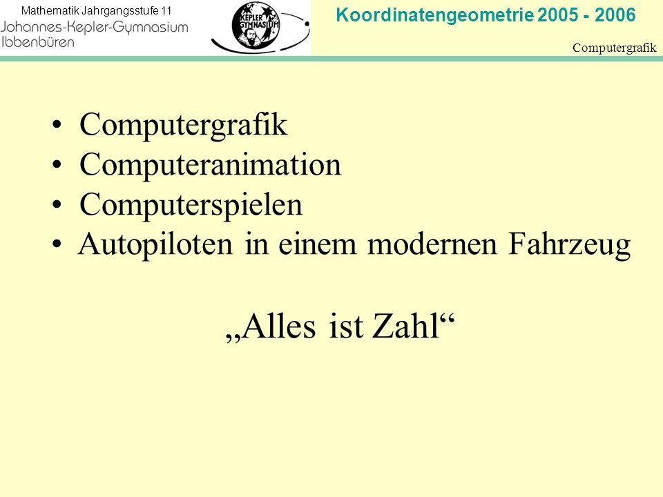Koordinatengeometrie 2005 - 2006 Mathematik Jahrgangsstufe 11 Computergrafik Computeranimation Computerspielen Autopiloten in einem modernen Fahrzeug Alles ist Zahl