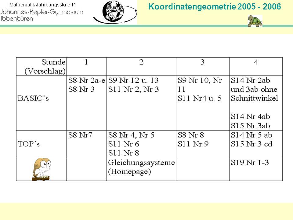 Koordinatengeometrie 2005 - 2006 Mathematik Jahrgangsstufe 11
