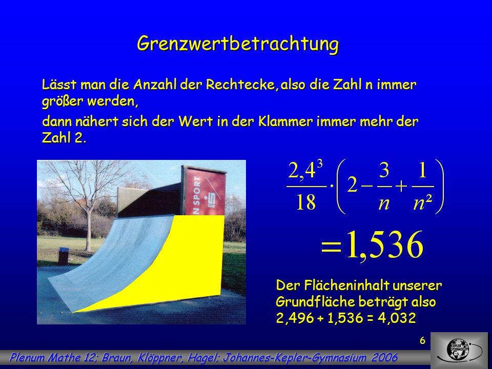 6 Grenzwertbetrachtung Lässt man die Anzahl der Rechtecke, also die Zahl n immer größer werden, dann nähert sich der Wert in der Klammer immer mehr de
