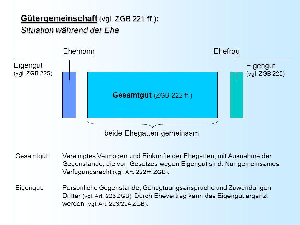 EhemannEhefrau Gesamtgut (ZGB 222 ff.) Gesamtgut:Vereinigtes Vermögen und Einkünfte der Ehegatten, mit Ausnahme der Gegenstände, die von Gesetzes wege