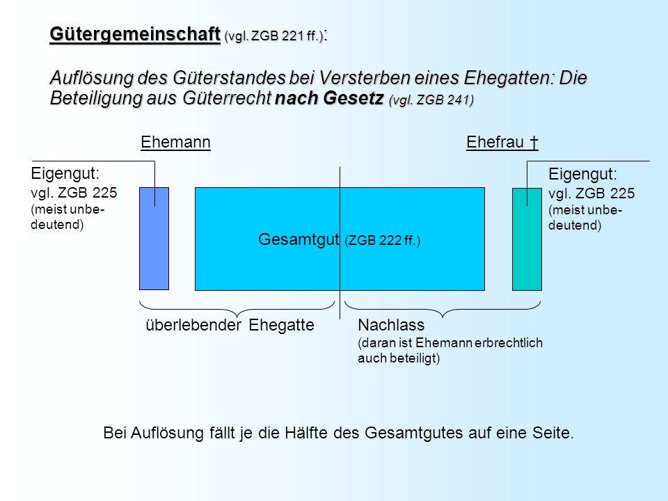 Gütergemeinschaft (vgl. ZGB 221 ff.) : Auflösung des Güterstandes bei Versterben eines Ehegatten: Die Beteiligung aus Güterrecht nach Gesetz (vgl. ZGB