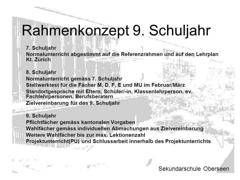Rahmenkonzept 9. Schuljahr 7. Schuljahr Normalunterricht abgestimmt auf die Referenzrahmen und auf den Lehrplan Kt. Zürich 8. Schuljahr Normalunterric