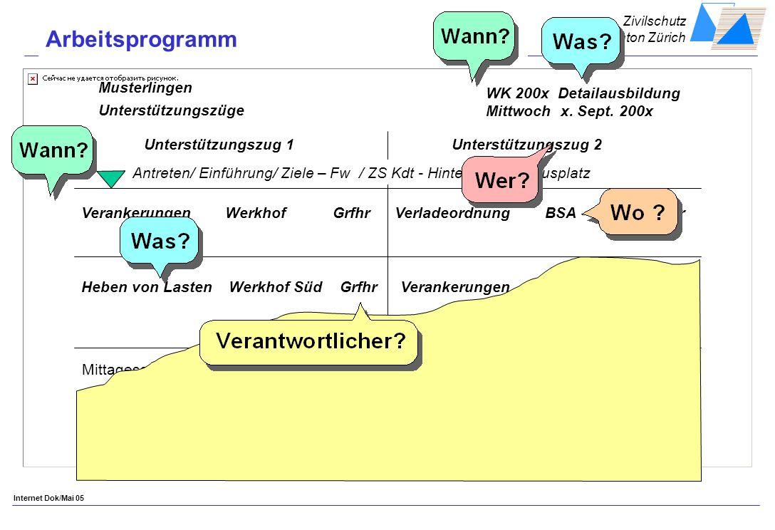 Zivilschutz Kanton Zürich Internet Dok/Mai 05 Arbeitsprogramm Musterlingen Unterstützungszüge WK 200x Detailausbildung Mittwoch x.