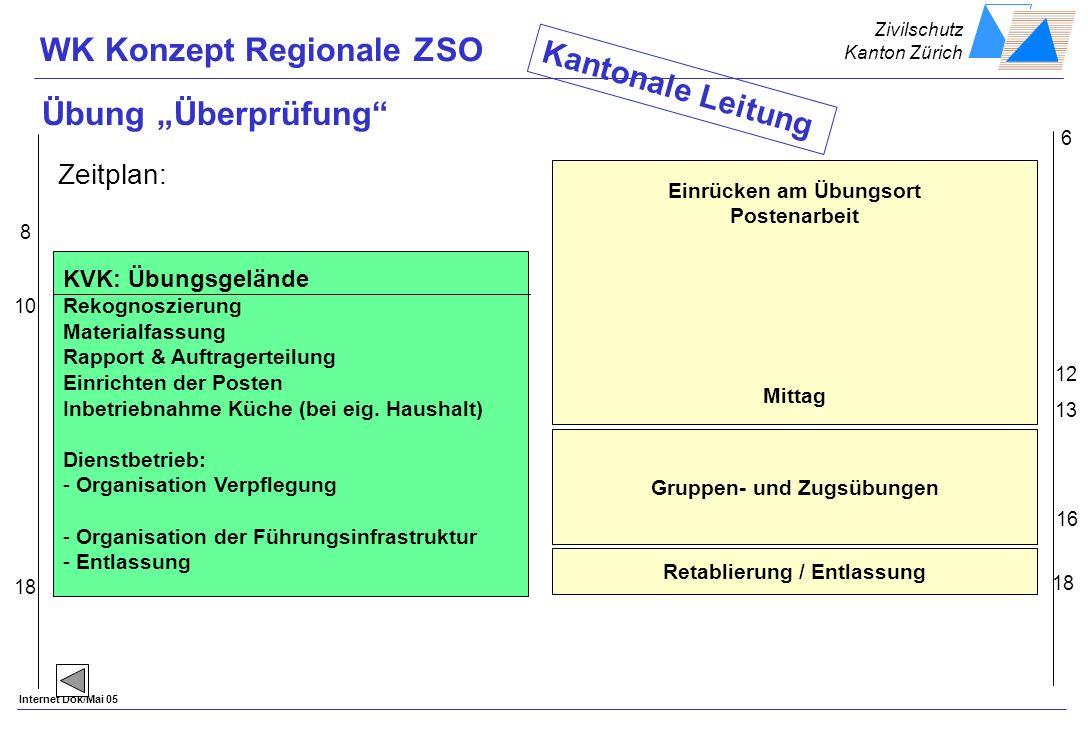 Zivilschutz Kanton Zürich Internet Dok/Mai 05 Übung Überprüfung 8 10 18 KVK: Übungsgelände Rekognoszierung Materialfassung Rapport & Auftragerteilung Einrichten der Posten Inbetriebnahme Küche (bei eig.