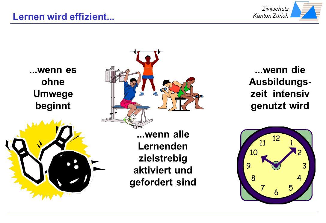 Zivilschutz Kanton Zürich HandzettelLernzielAusbStufenProgrammSinne einsetzen Feedback Ausbildung / Ausbildungsvorbereitung Ausbildungsvorbereitung Au